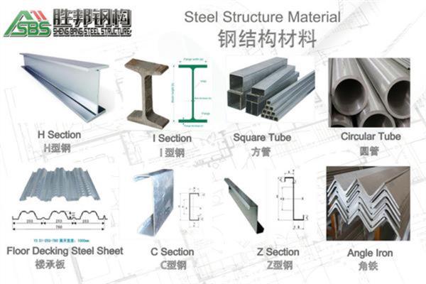 Steel Building Materials Supplier Sbs Presents U Steel